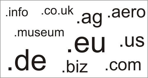 Grafik mit verschiedenen Domainendungen / urls